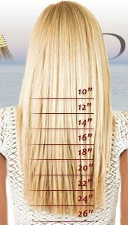 """Chart to help describe how long you want your hair to be!  Mine is about 20, 21-ish""""."""