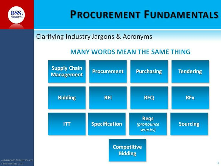 Learning Procurement lingo for effective buying