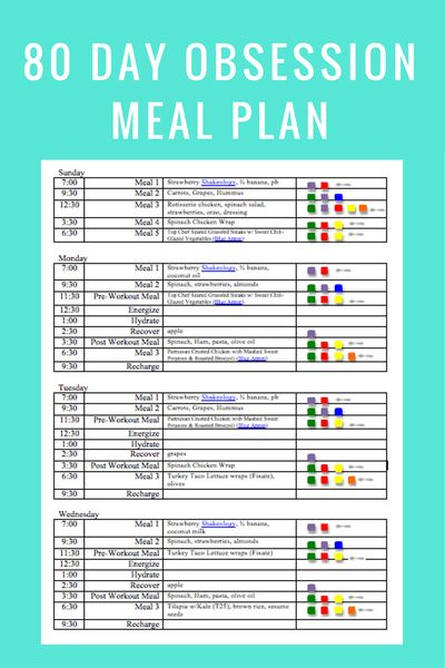 80 Day Obsession Meal Plan & Meal Ideas An easy system to help you meal plan for Beachbody's new fitness program 80 Day Obsession. Templates & meal ideas included!