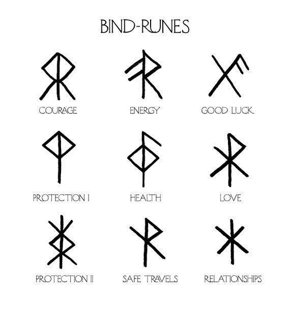 Nornir. Bind-Rune Talisman. Custom, Bespoke (sustainable