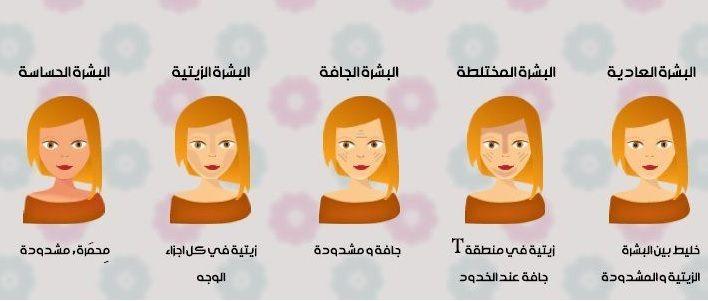 انواع البشرة يختلف نوع البشرة من شخص لأخر وتتغير طبيعتها مع مرور الوقت فبشرة الشباب تختلف نوعها عند كبار السن فهي لها اكثر من نوع وكل نو Skin Types Skin