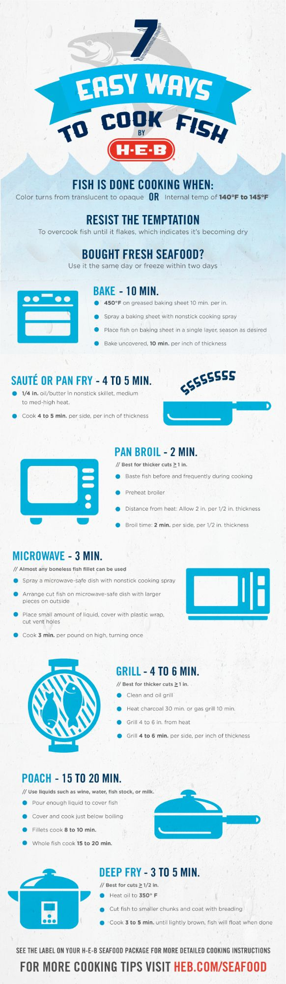 7 Easy Ways To Cook Fish Infographic H E B