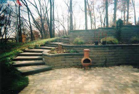 Small Backyard Landscaping On A Budget Garden Ideas