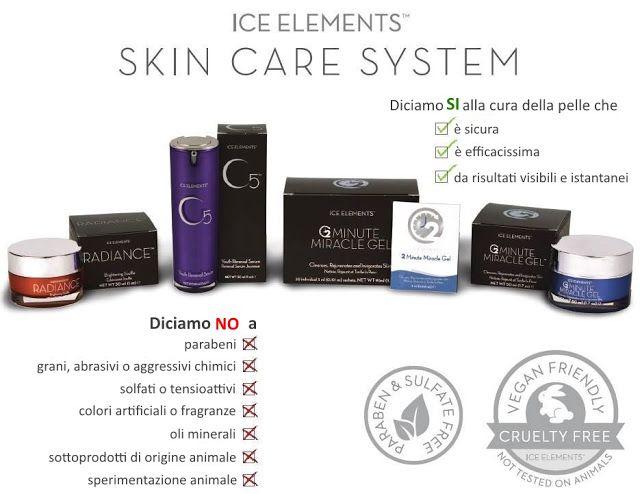 JM Ocean Stars Italia: Ice Elements SKINCARE SYSTEM