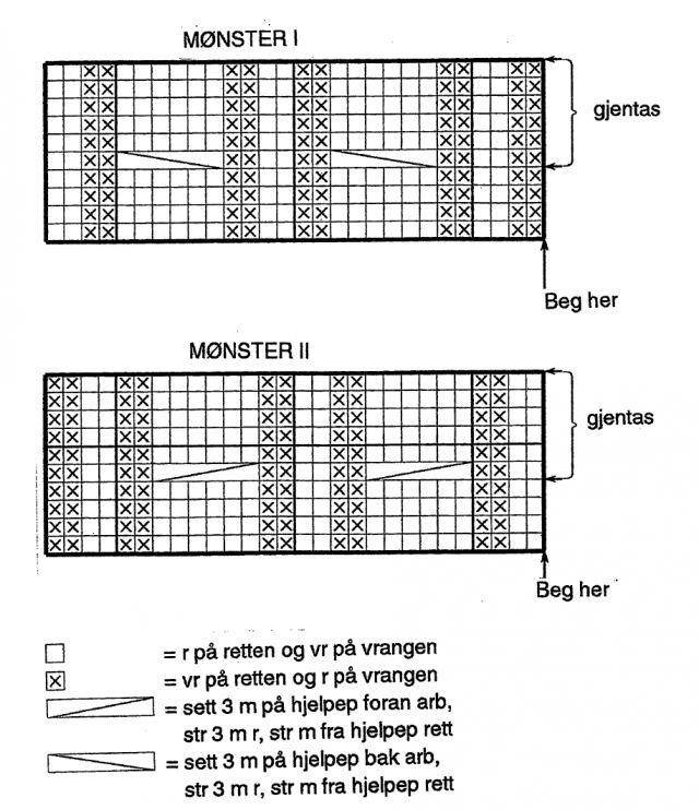 Diagram genser-tunika_ Europris_ kokurranse
