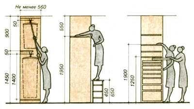 размеры шкафов для одежды