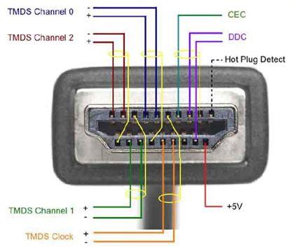 Wiring Diagram For Vga Plug - Carbonvotemuditblog \u2022