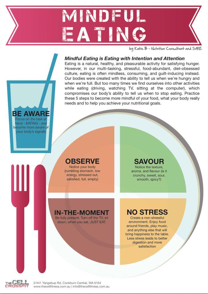 Mindful Eating.