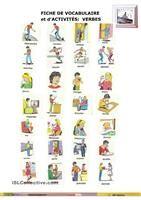 Réviser les verbes tous niveaux selon choix des temps - Fiches FLE