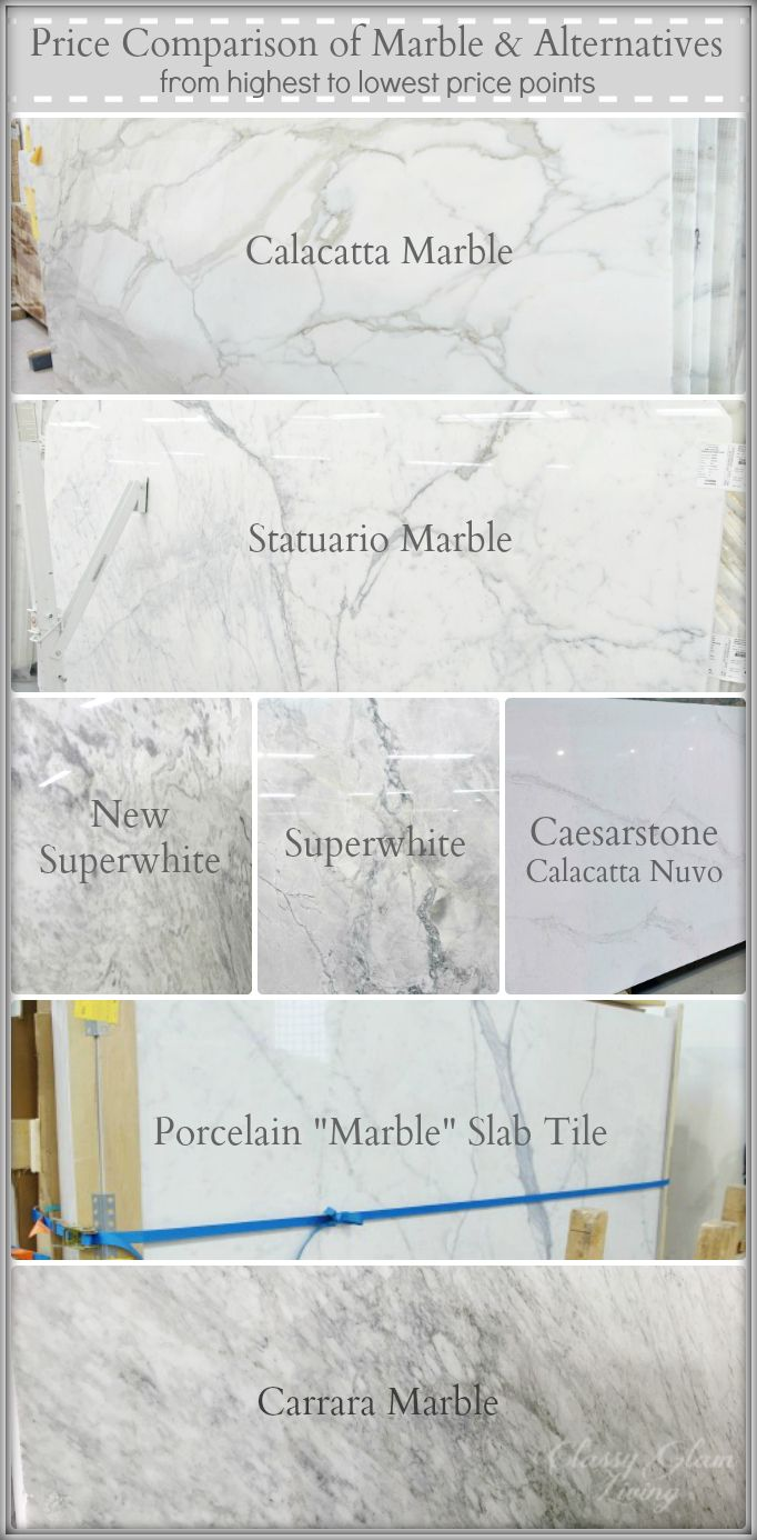 Price Comparison Of Marble Alternatives From Highest To Lowest Price Points Classy Glam
