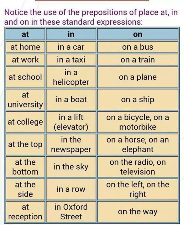 252 best images about Teaching Prepositions on Pinterest ...