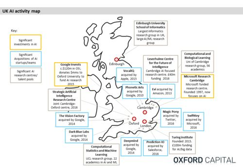 UK Artificial Intelligence activity map, Meriwether Beckwith