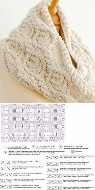 Knitting stitch chart pattern