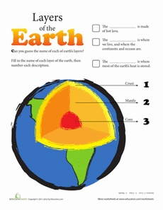 Playful image pertaining to earth layers worksheet printable
