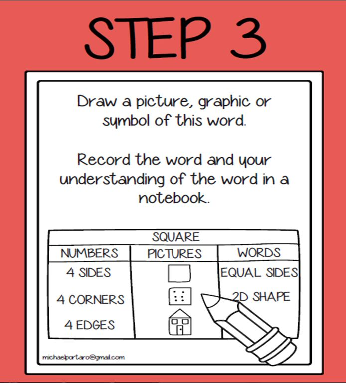 6 posters to support robert marzano 39 s 6 steps to building for Marzano vocabulary template