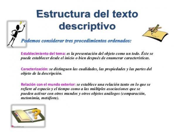 Qué Es Un Texto Descriptivo Y Sus Características Resumen Fácil Textos Descriptivos Textos Estructura Del Texto