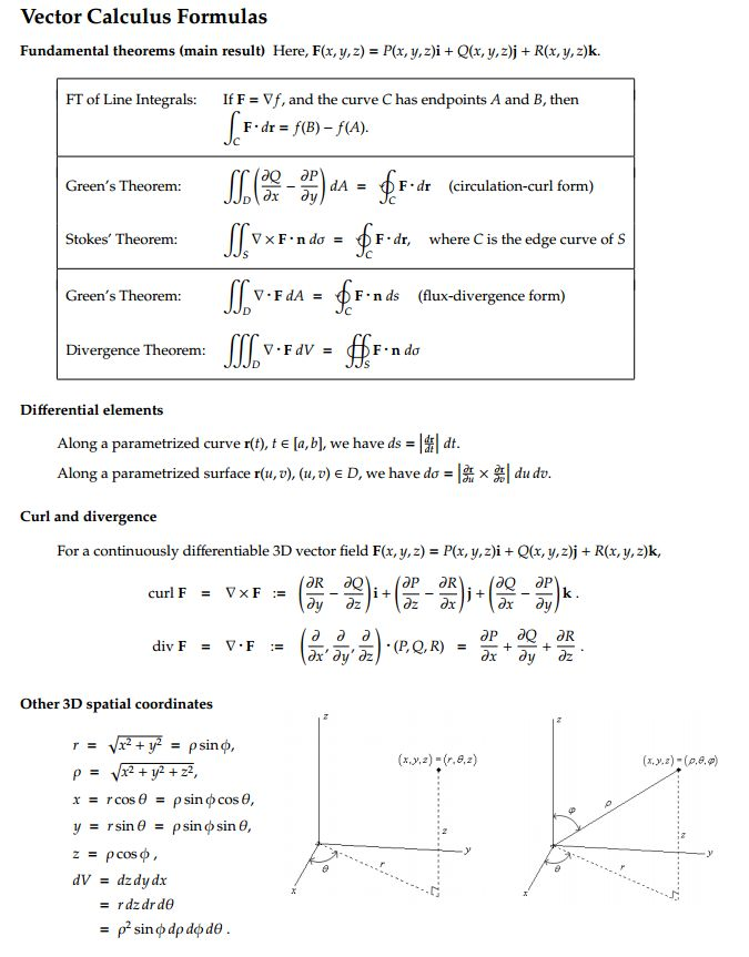 Electrical And Electronic Engineering Forum Vector Calculus Fundamental Theorems And Formulae Vector Calculus Calculus Mathematics Worksheets