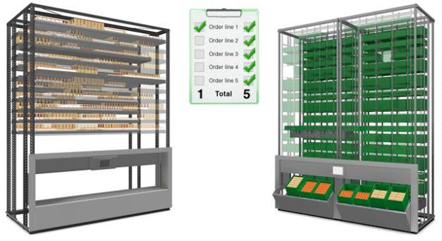 Lagersysteme – Platzsparende Lagerlösung und High Speed Kommissionierung.