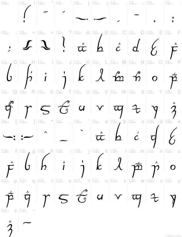 Elvish writing. JRR Tolkien...I'm geeking out right now!