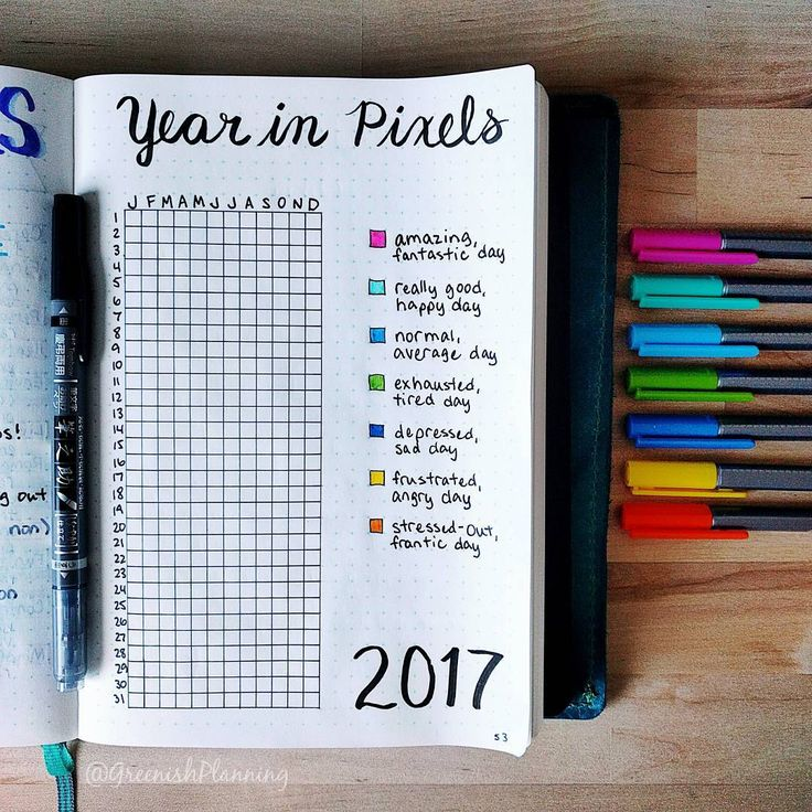 For #2017, I decided to try the #yearinpixels mood tracker that @passioncarnets did last year. Hers looked so fantastic that I wanted one too! And it'll be interesting to see how my mood shifts throughout the year. Day 2 of the #planwithmechallenge. • Supplies I used: - Staedtler Pigment Liners - Staedtler Triplus Fineliners - Tombow Fudenosuke Brush Pen Twin Tip - Nanami Crossfield notebook