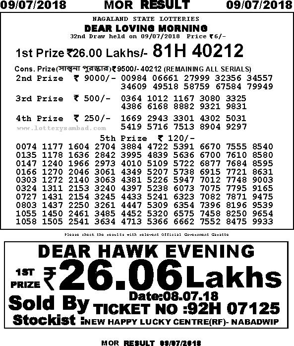 Lottery Sambad Today Result 11:55 AM   Arts   Lottery result today