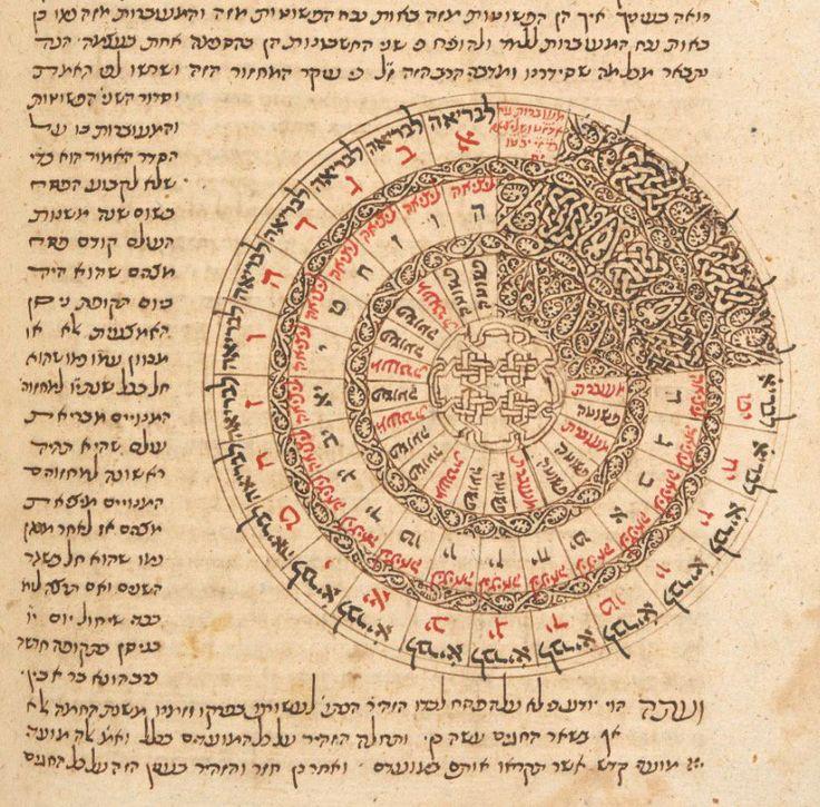 Year Hebrew Calendar : Best jewish calendar year ideas on pinterest hebrew