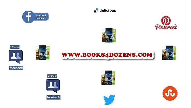 How it works    Synopsis : Books 4 Dozens is unique and completely free online book shop platform   available to indie authors to promote their ebooks.  When a book is submitted it becomes part of our online book shop. Our online book shop platform is designed to promote books and authors, and no sale of books actually takes place on this site.  How it works : Step 1 : Register on our site for a free account Step 2: Login and post your book free Step 3: When posting you