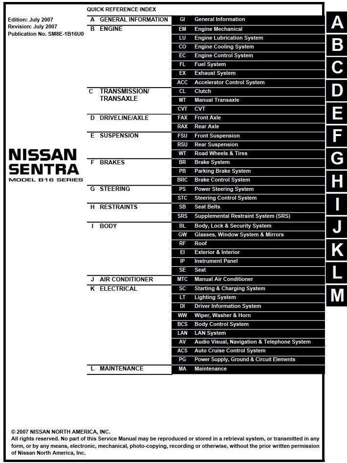 New Post Nissan Sentra Model B16 Series 2008 Service Manual Has Been Published On Procarmanuals Com Https Procarmanuals Nissan Xterra Nissan Nissan Sentra