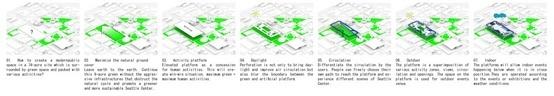Architecture Photography: Urban Island Prototype 01 / Erick Kristanto - Urban Island Prototype 01 (12) (212862) - ArchDaily