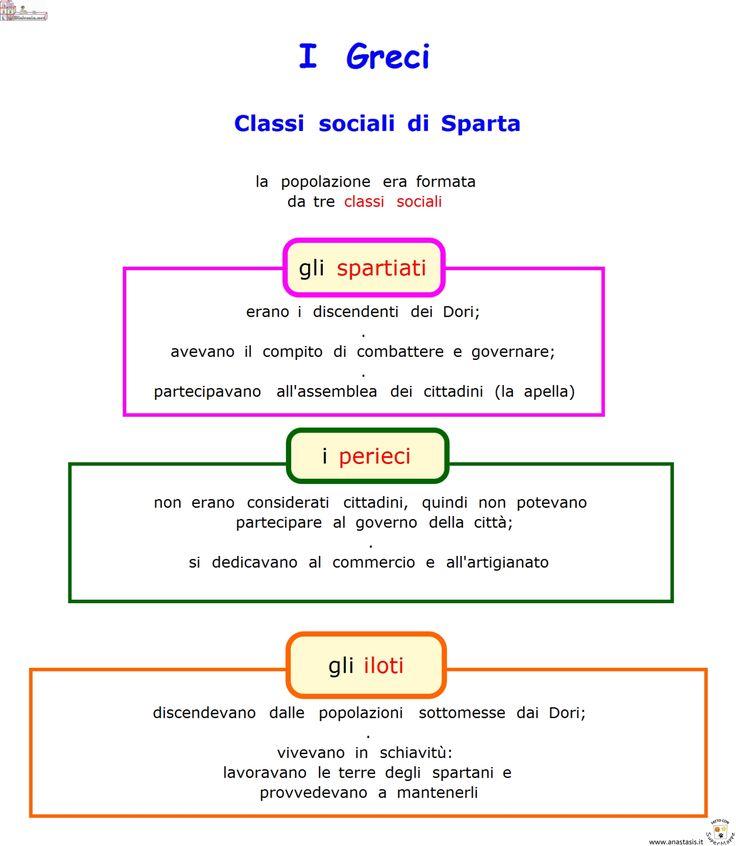 La Grecia Sc. Elementare   AiutoDislessia.net
