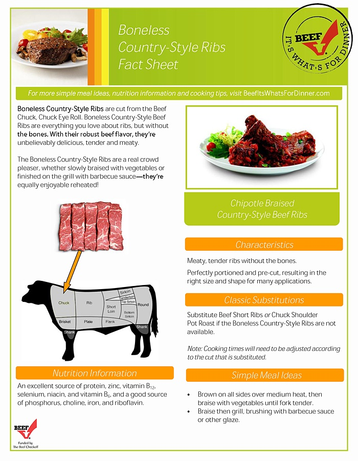 Boneless Country-Style Ribs Fact Sheet. Click to download printable version.