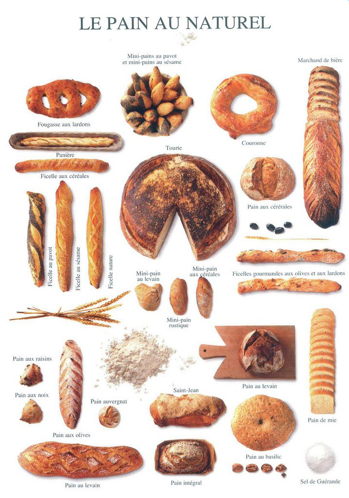 sty fifi french french flare ap french french food learn french bread ...