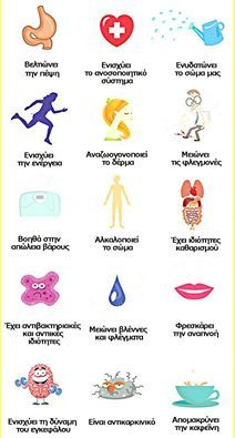 15 λόγοι για να πίνουμε #νερό με #λεμόνι κάθε πρωί.  Απλό και πολύ υγιεινό!