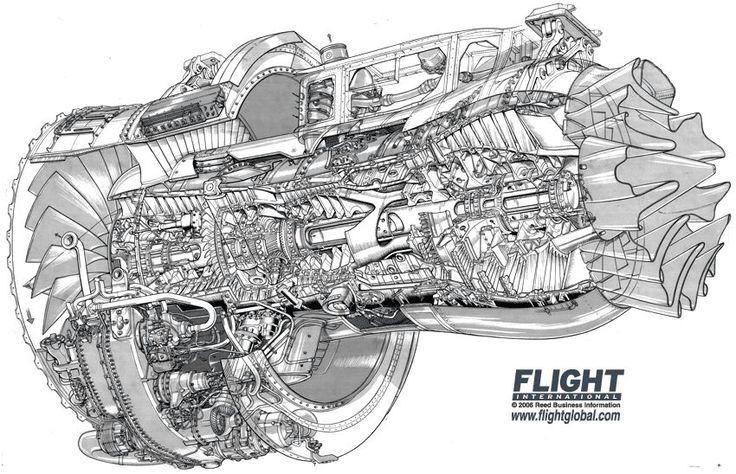 rolls-royce-rb211-524g-cutaway.jpg (850×548)