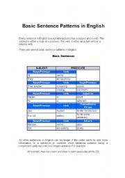 English worksheet: Basic sentence patterns in English