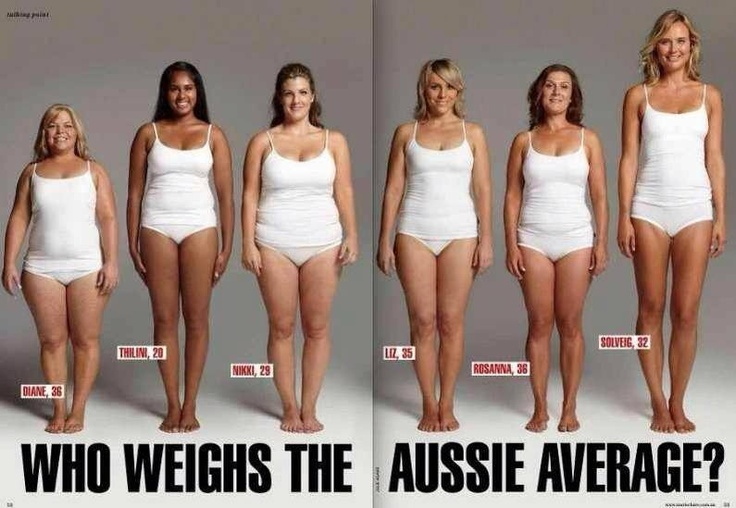 Six 150 pound beautiful Aussie women. Look at all these body types and builds. Just because you THINK you look smaller or larger than someone doesn't mean you are accurate. We were all made so differently.