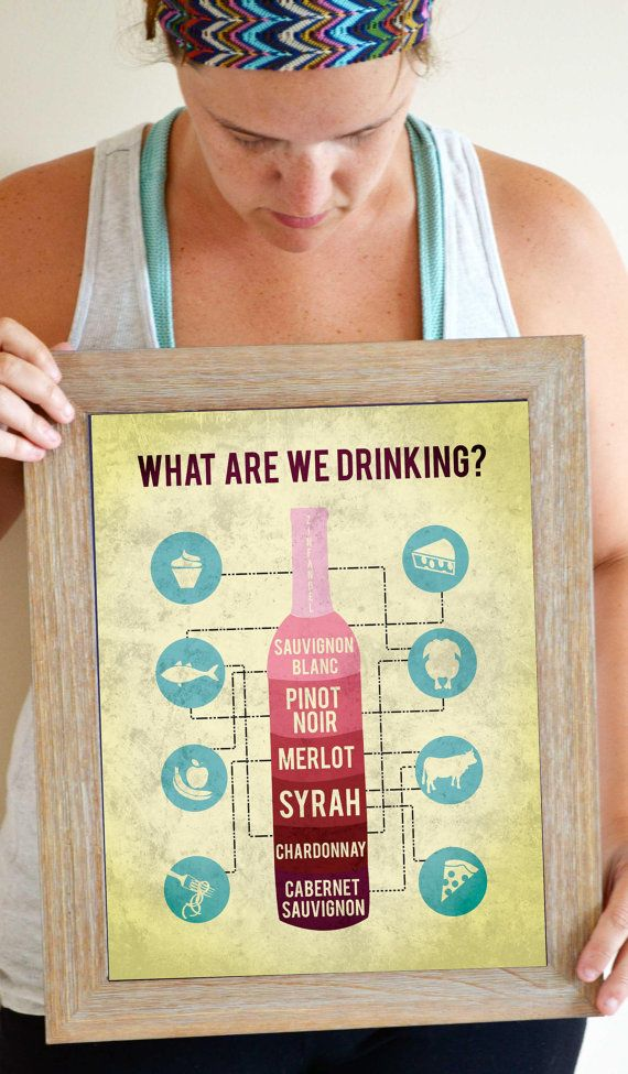 Wine Art Print, Alcohol Infographic, Alcohol Poster, Kitchen Wall Decor 11 x 14