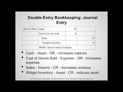 Best  General Ledger Ideas On   Financial Accounting