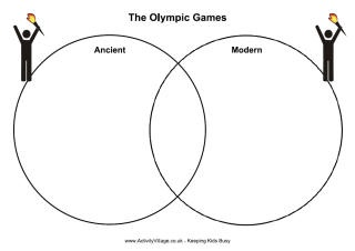 Venn diagram - ancient v modern olympic games