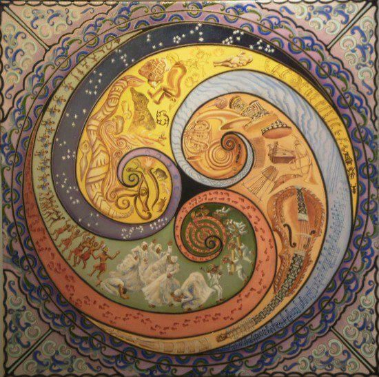 "The Triskelion Celtic symbolizing competition and man's progress. The Greek term triskelion literally means ""three-legged,"" and appropriately, this sign looks very much like three legs running. The triskelion is also referred to as triskele, triquetra or fylfot."