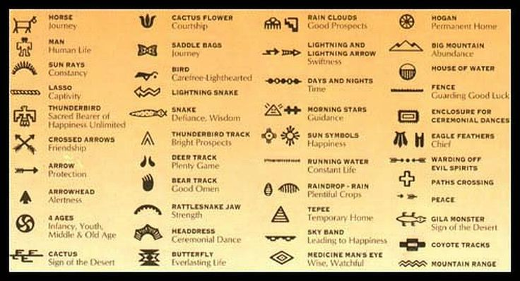 Images Of American History Symbols Spacehero