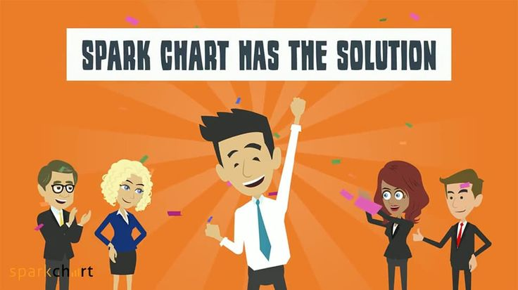 Mind Reading with Spark Chart