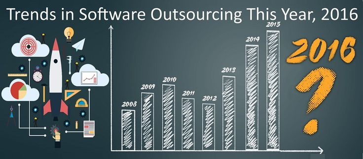Trends in software outsourcing this year, 2016 #PHPCompanyInIndia #eCommerceSolutionProviderIndia #SoftwareConsultancyIndia