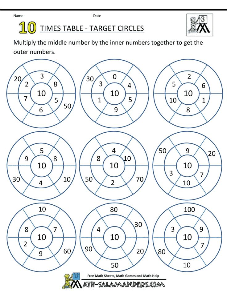Create Subtraction Worksheets Word  Best Education Images On Pinterest  School Times Tables  Ratio Printable Worksheets Word with College Cost Worksheet Pdf Here You Will Find Our Selection Of Practice Times Tables Worksheets For  The  Times Table Which Will Help Your Child To Learn And Practice Their   Times  Dividing By Decimals Worksheets Pdf