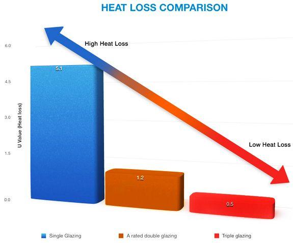 Heat Transfer Coefficient Heat Precast Concrete Roofing Sheets