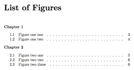 109 best latex templates images on pinterest role models for Table of contents latex