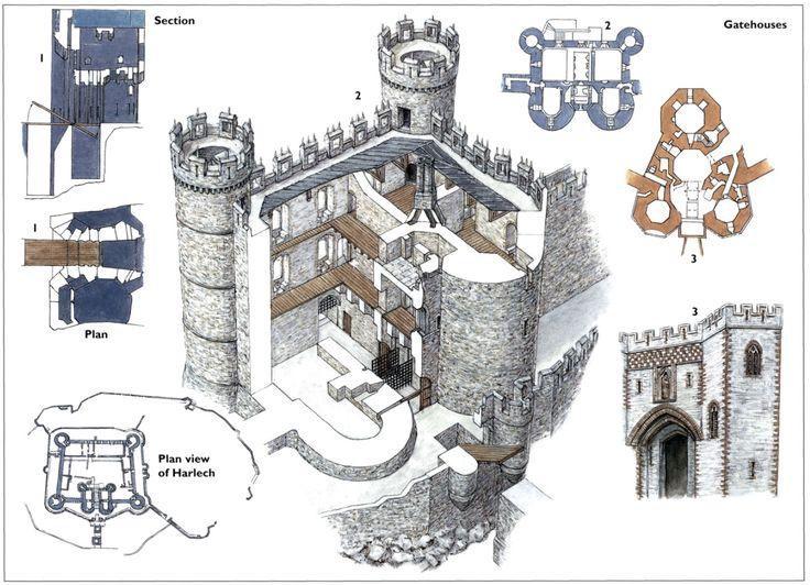 17 Best Images About Castle Cutaways Plans On Pinterest