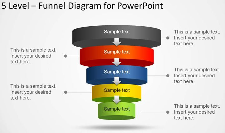 Sales Funnel Template Excel Dataviz Pinterest