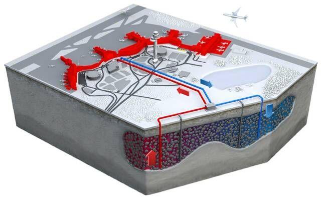 Aquifer Thermal Energy Storage | Winter Operation - Heating | Underground Energy, LLC