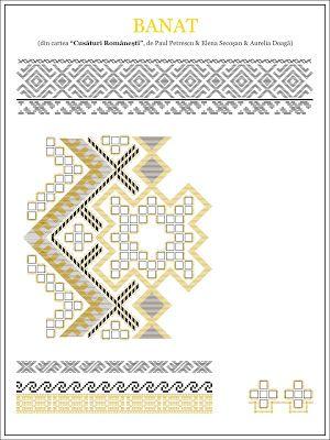 Semne Cusute: model de camasa din BANAT